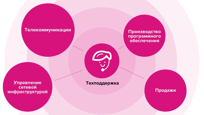 Изображение Weburg.net.