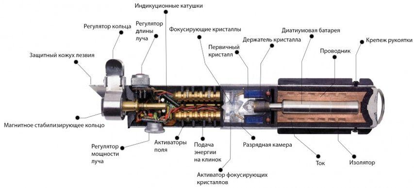 Фото с сайта style.rbc.ru