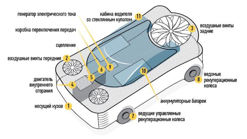 Изображение с сайта izvestia.ru
