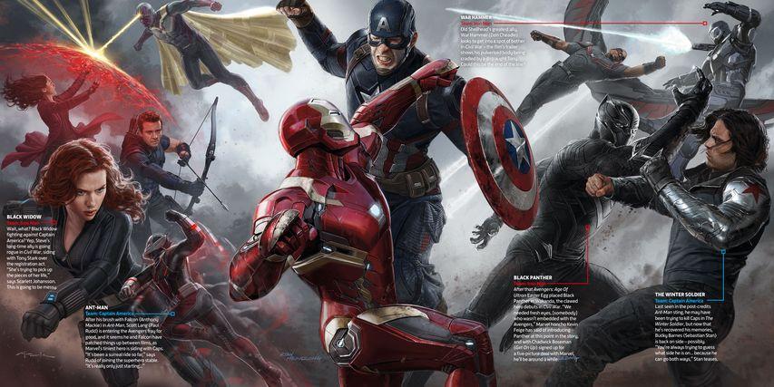Концепт фильма «Первый мститель: Противостояние»