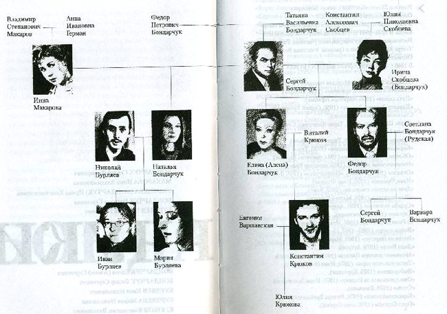 Бондарчуки. Изображение с сайта labirint.ru
