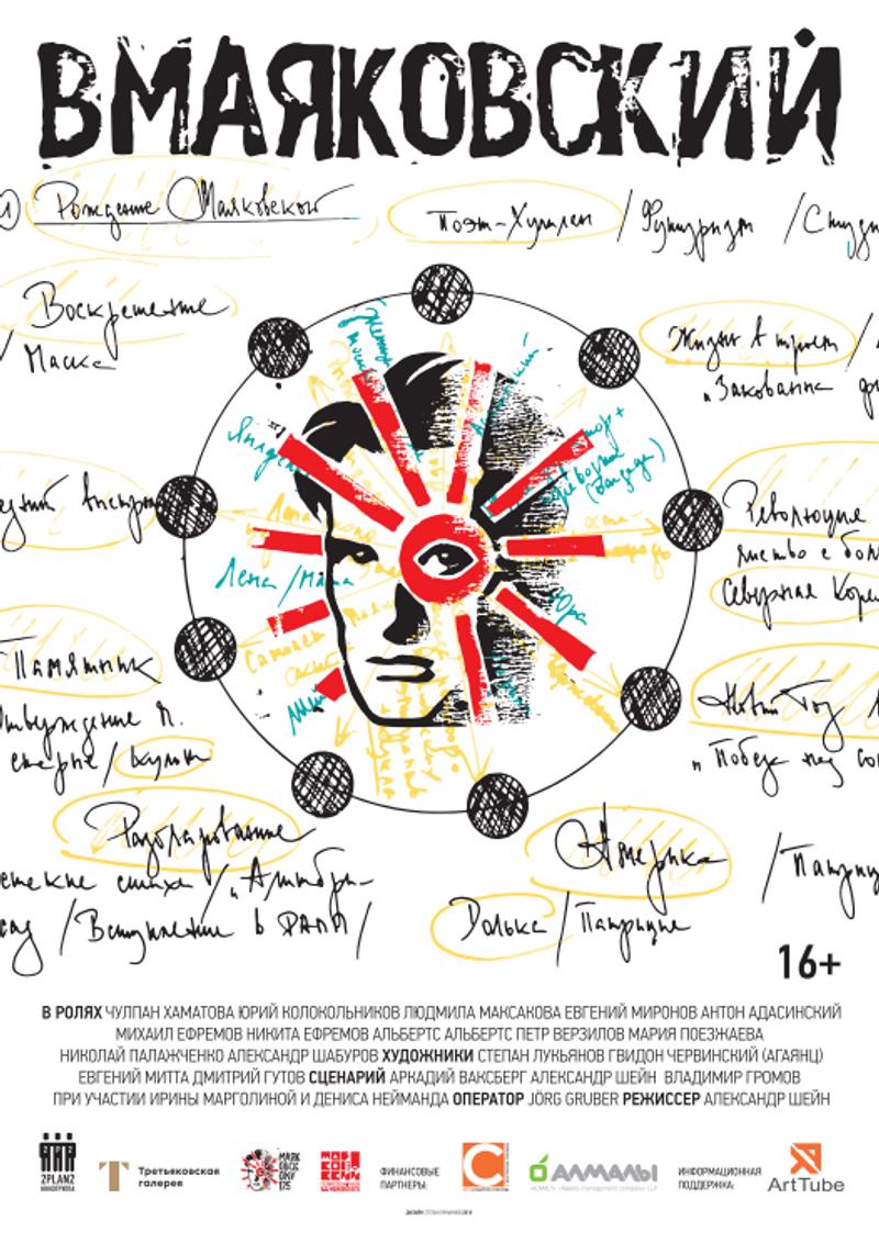 ВМаяковский. Обложка с сайта imageshost.ru